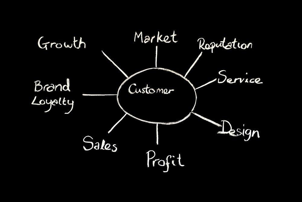 CRM顧客管理システムの事例や具体例を知りたい