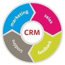 CRMとCTIシステムを統合したコールセンターについて