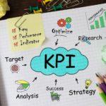 適切なKPIを設定するためにはマーケティング指標におけるコンタクト数とコンバージョン(CVR)が重要